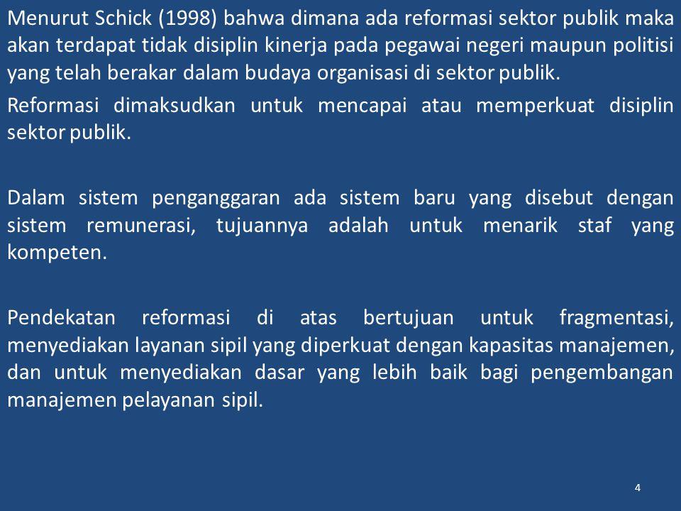 4 Menurut Schick (1998) bahwa dimana ada reformasi sektor publik maka akan terdapat tidak disiplin kinerja pada pegawai negeri maupun politisi yang telah berakar dalam budaya organisasi di sektor publik.