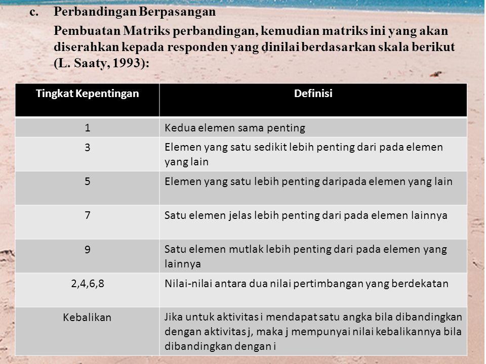 c.Perbandingan Berpasangan Pembuatan Matriks perbandingan, kemudian matriks ini yang akan diserahkan kepada responden yang dinilai berdasarkan skala berikut (L.