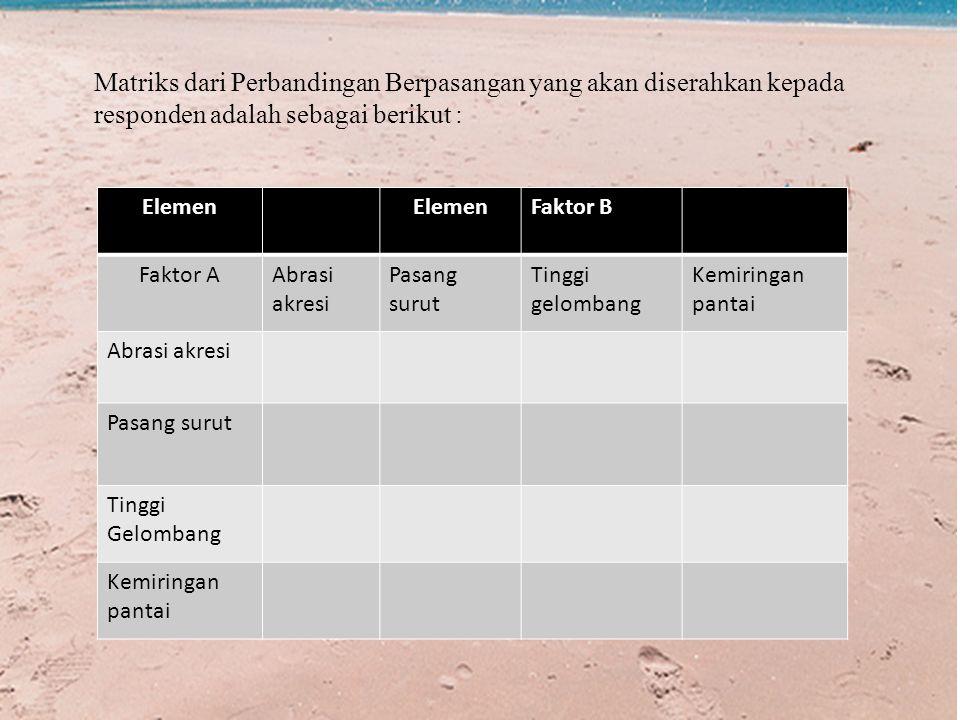 Matriks dari Perbandingan Berpasangan yang akan diserahkan kepada responden adalah sebagai berikut : Elemen Faktor B Faktor AAbrasi akresi Pasang surut Tinggi gelombang Kemiringan pantai Abrasi akresi Pasang surut Tinggi Gelombang Kemiringan pantai