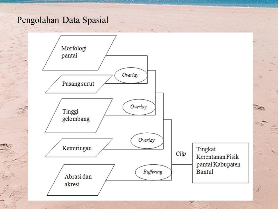 Pengolahan Data Spasial