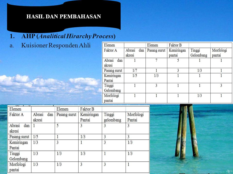 1.AHP (Analitical Hirarchy Process) a.Kuisioner Responden Ahli HASIL DAN PEMBAHASAN