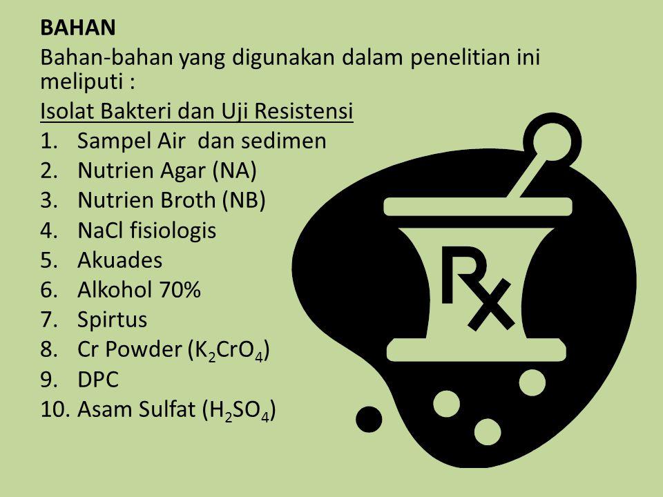 BAHAN Bahan-bahan yang digunakan dalam penelitian ini meliputi : Isolat Bakteri dan Uji Resistensi 1.Sampel Air dan sedimen 2.Nutrien Agar (NA) 3.Nutr