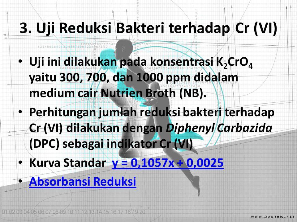 3. Uji Reduksi Bakteri terhadap Cr (VI) Uji ini dilakukan pada konsentrasi K 2 CrO 4 yaitu 300, 700, dan 1000 ppm didalam medium cair Nutrien Broth (N