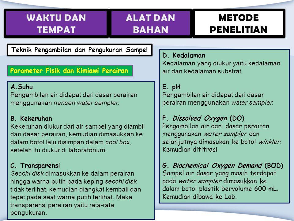 A.Suhu Pengambilan air didapat dari dasar perairan menggunakan nansen water sampler. B. Kekeruhan Kekeruhan diukur dari air sampel yang diambil dari d