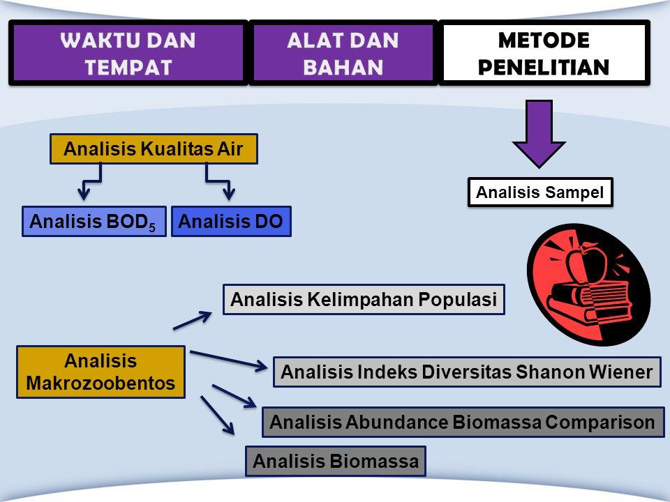 Analisis DOAnalisis BOD 5 Analisis Biomassa Analisis Kelimpahan Populasi Analisis Indeks Diversitas Shanon Wiener Analisis Kualitas Air Analisis Sampe