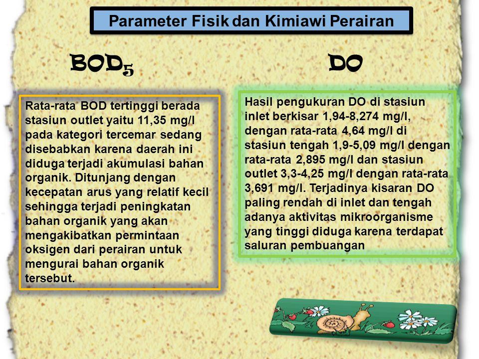 Parameter Fisik dan Kimiawi Perairan Hasil pengukuran DO di stasiun inlet berkisar 1,94-8,274 mg/l, dengan rata-rata 4,64 mg/l di stasiun tengah 1,9-5
