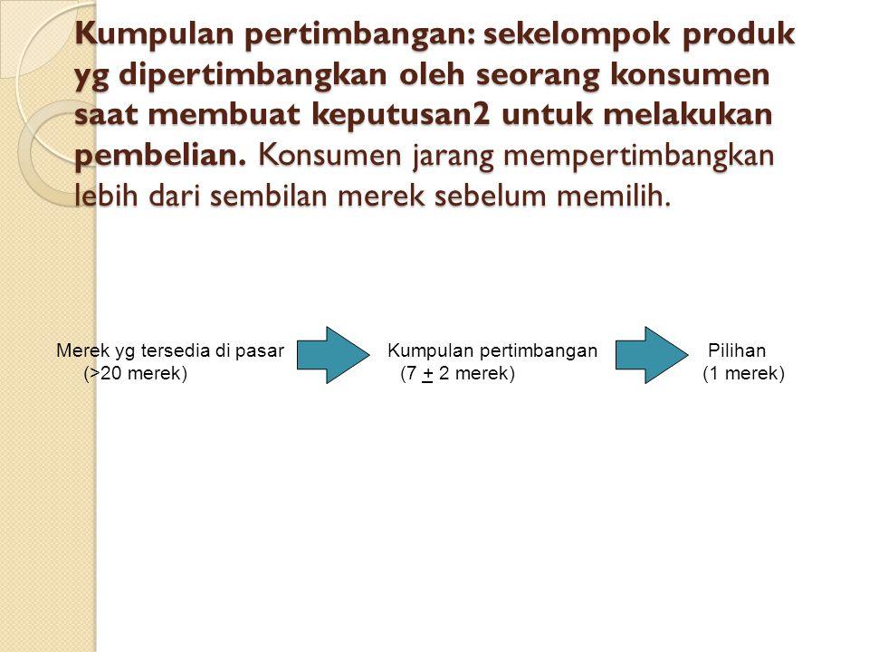 Kumpulan pertimbangan: sekelompok produk yg dipertimbangkan oleh seorang konsumen saat membuat keputusan2 untuk melakukan pembelian.