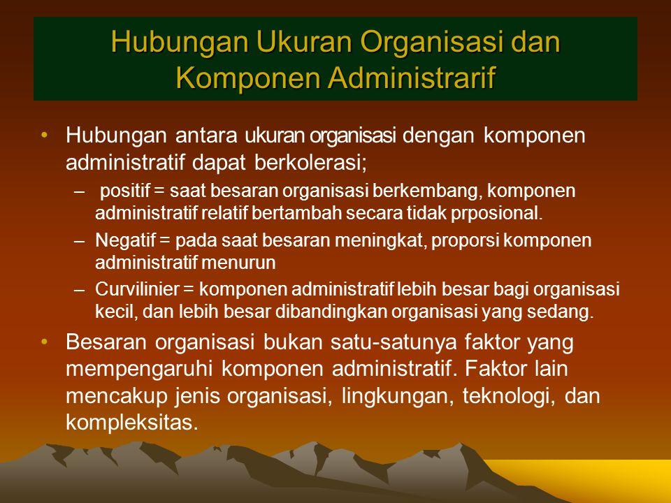 Hubungan Ukuran Organisasi dan Komponen Administrarif Hubungan antara ukuran organisasi dengan komponen administratif dapat berkolerasi; – positif = s