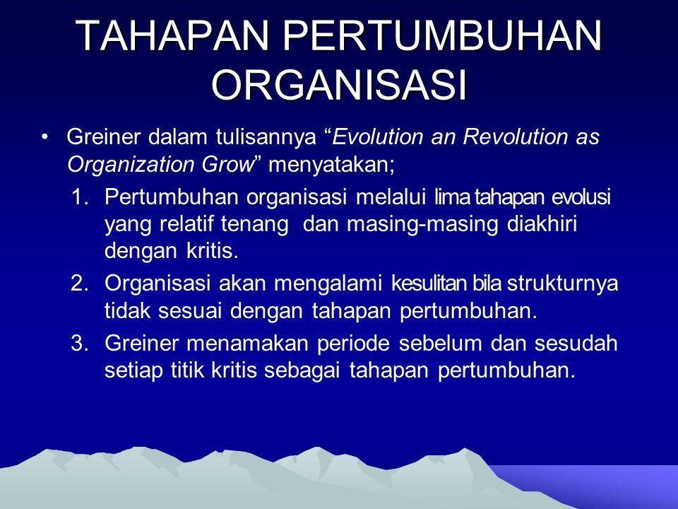 """TAHAPAN PERTUMBUHAN ORGANISASI Greiner dalam tulisannya """"Evolution an Revolution as Organization Grow"""" menyatakan; 1.Pertumbuhan organisasi melalui li"""