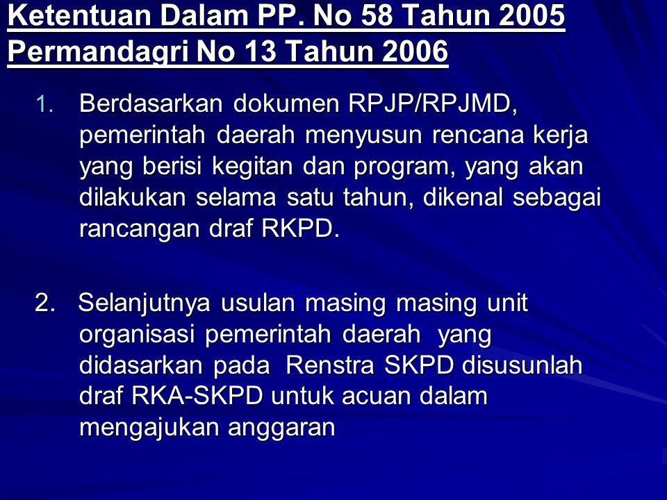 Ketentuan Dalam PP.No 58 Tahun 2005 Permandagri No 13 Tahun 2006 Ketentuan Dalam PP.