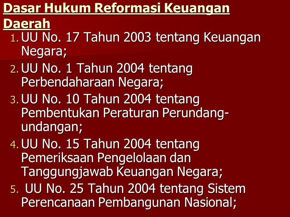 Dasar Hukum Reformasi Keuangan Daerah 1.UU No. 17 Tahun 2003 tentang Keuangan Negara; 2.