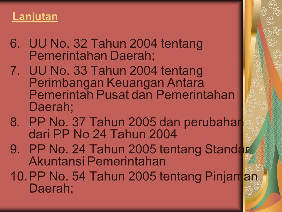 Lanjutan 11.PP No. 56 Tahun 2005 tentang Sistem Informasi Keuangan Daerah 12.