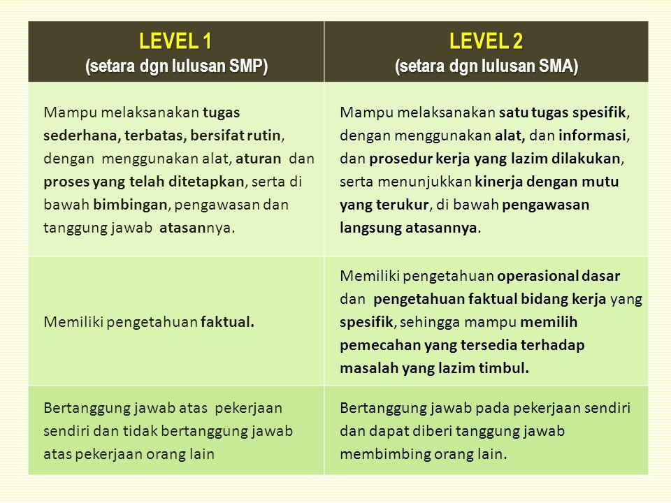 LEVEL 1 (setara dgn lulusan SMP) LEVEL 2 (setara dgn lulusan SMA) Mampu melaksanakan tugas sederhana, terbatas, bersifat rutin, dengan menggunakan alat, aturan dan proses yang telah ditetapkan, serta di bawah bimbingan, pengawasan dan tanggung jawab atasannya.