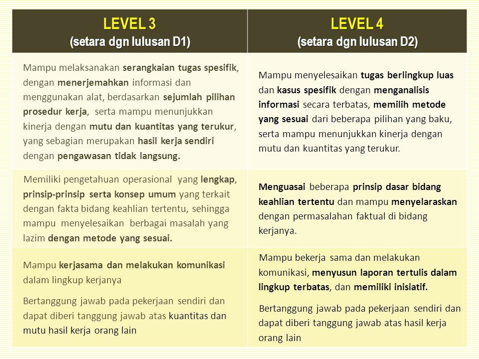 LEVEL 3 (setara dgn lulusan D1) LEVEL 4 (setara dgn lulusan D2) Mampu melaksanakan serangkaian tugas spesifik, dengan menerjemahkan informasi dan menggunakan alat, berdasarkan sejumlah pilihan prosedur kerja, serta mampu menunjukkan kinerja dengan mutu dan kuantitas yang terukur, yang sebagian merupakan hasil kerja sendiri dengan pengawasan tidak langsung.