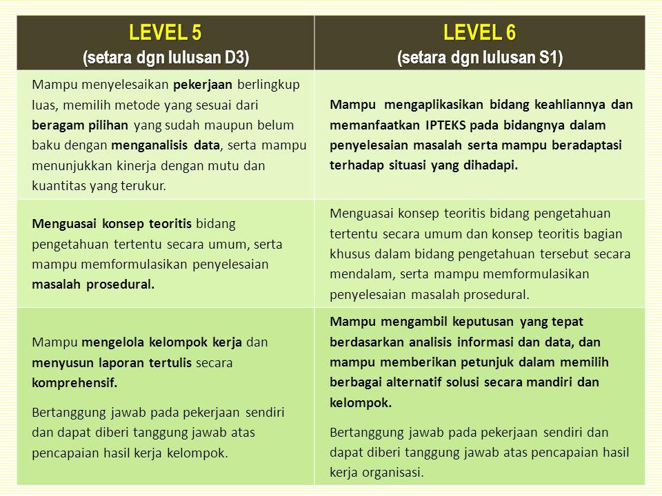 LEVEL 5 (setara dgn lulusan D3) LEVEL 6 (setara dgn lulusan S1) Mampu menyelesaikan pekerjaan berlingkup luas, memilih metode yang sesuai dari beragam