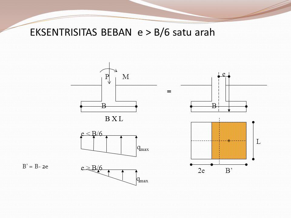 EKSENTRISITAS BEBAN e > B/6 satu arah B' = B- 2e B X L B PM B e 2eB' L = e < B/6 q max e > B/6 q max