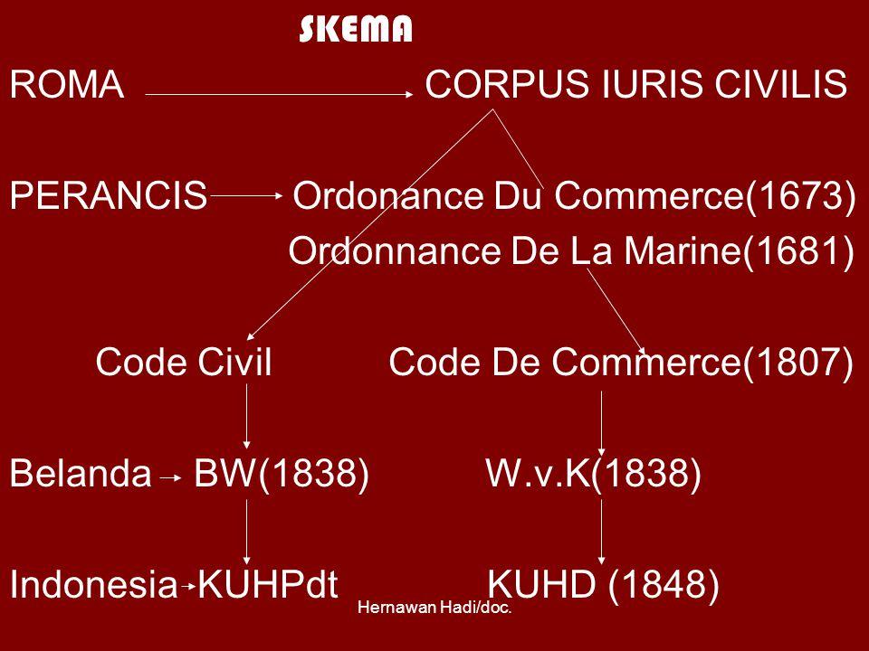 Hernawan Hadi/doc. ROMA CORPUS IURIS CIVILIS PERANCIS Ordonance Du Commerce(1673) Ordonnance De La Marine(1681) Code Civil Code De Commerce(1807) Bela