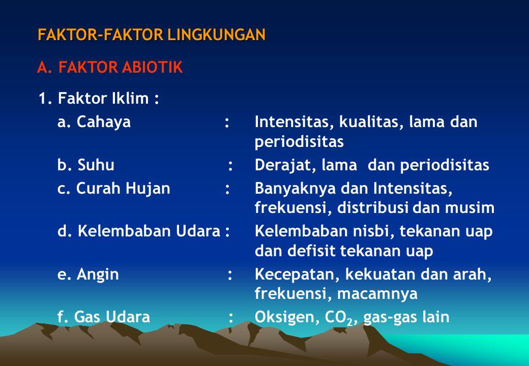 FAKTOR-FAKTOR LINGKUNGAN A. FAKTOR ABIOTIK 1. Faktor Iklim : a. Cahaya :Intensitas, kualitas, lama dan periodisitas b. Suhu :Derajat, lama dan periodi