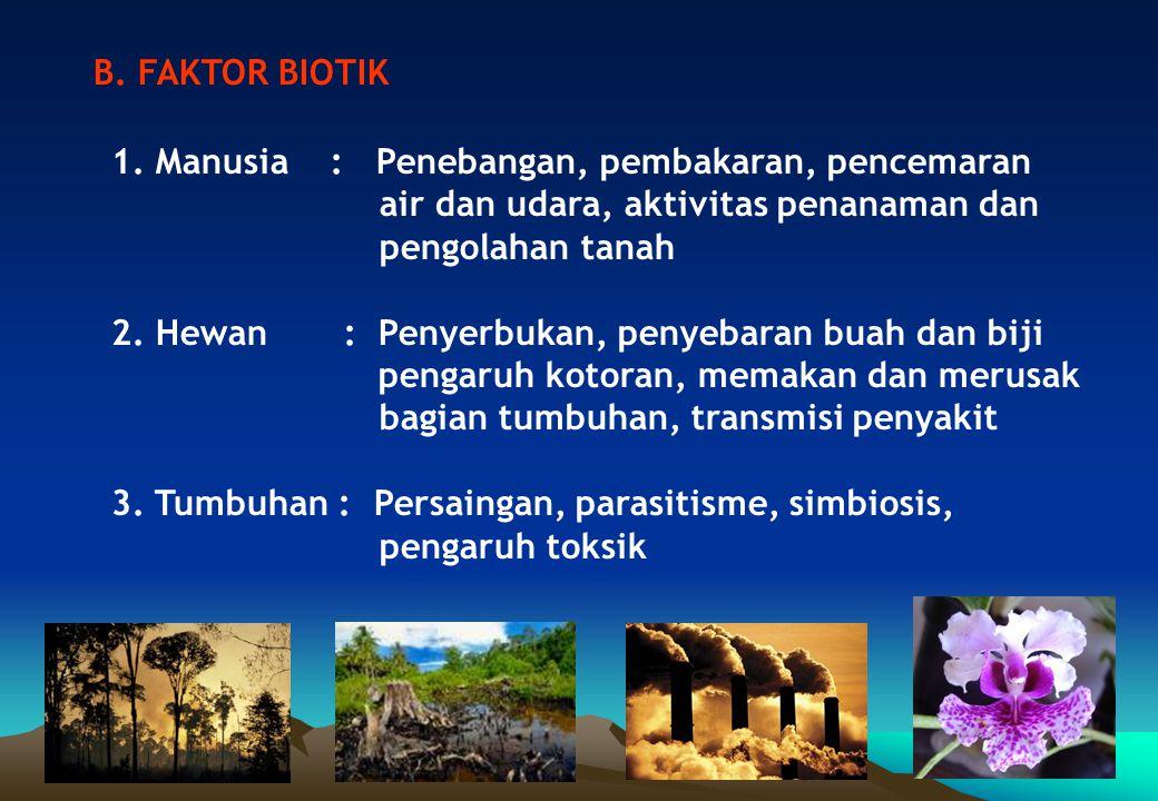 B. FAKTOR BIOTIK 1. Manusia : Penebangan, pembakaran, pencemaran air dan udara, aktivitas penanaman dan pengolahan tanah 2. Hewan : Penyerbukan, penye