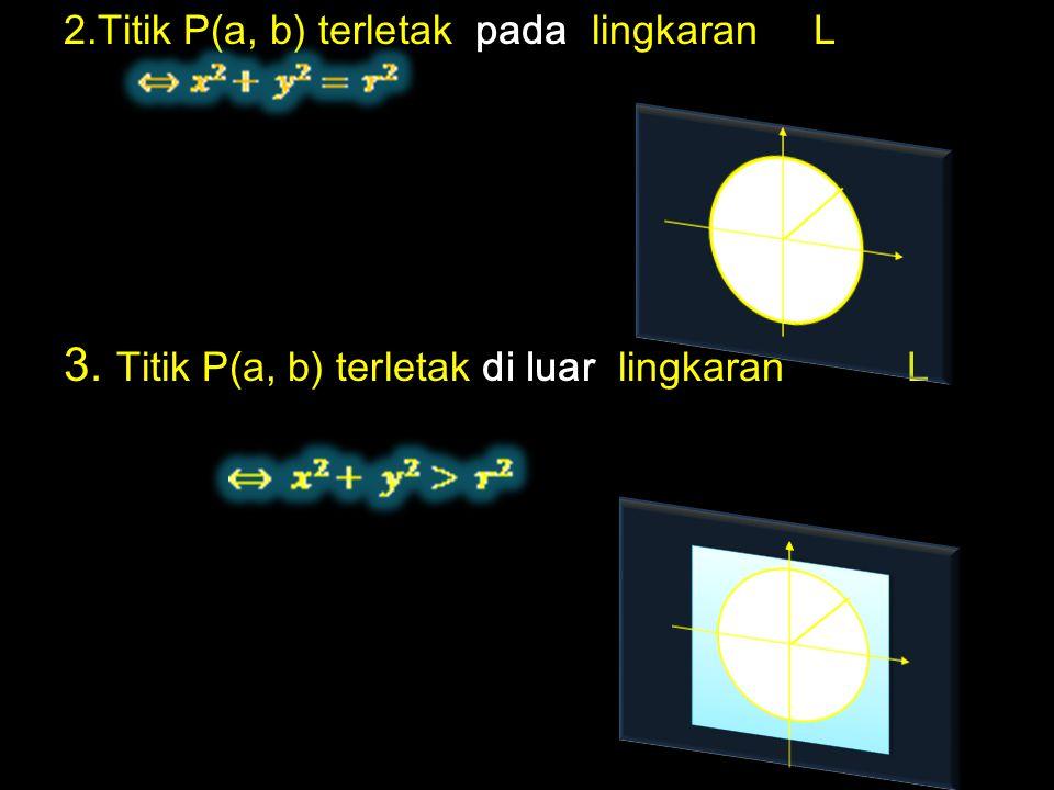 Posisi titk terhadap lingkaran L dapat dirumuskan sebagai berikut : 1. Titik P(a, b) terletak di dalam lingkaran L LL a. Posisi Titik Terhadap Lingkar