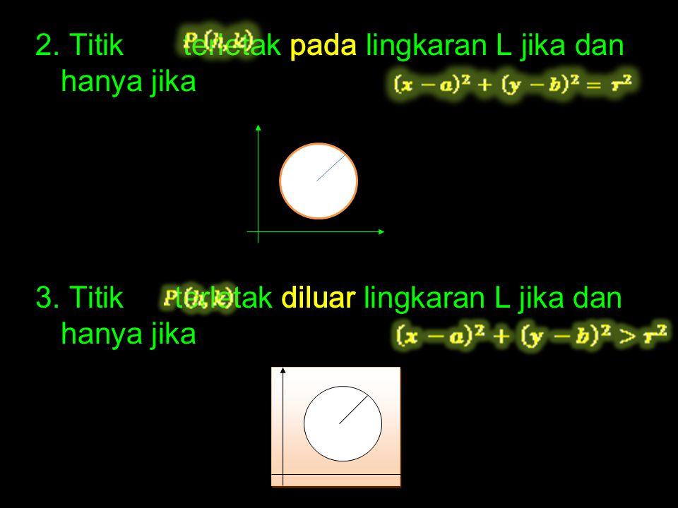 Posisi atau kedudukan titik terhadap lingkaran dapat dirumuskan sebagai berikut: 1. Titik terletak didalam lingkaran L jika dan hanya jika