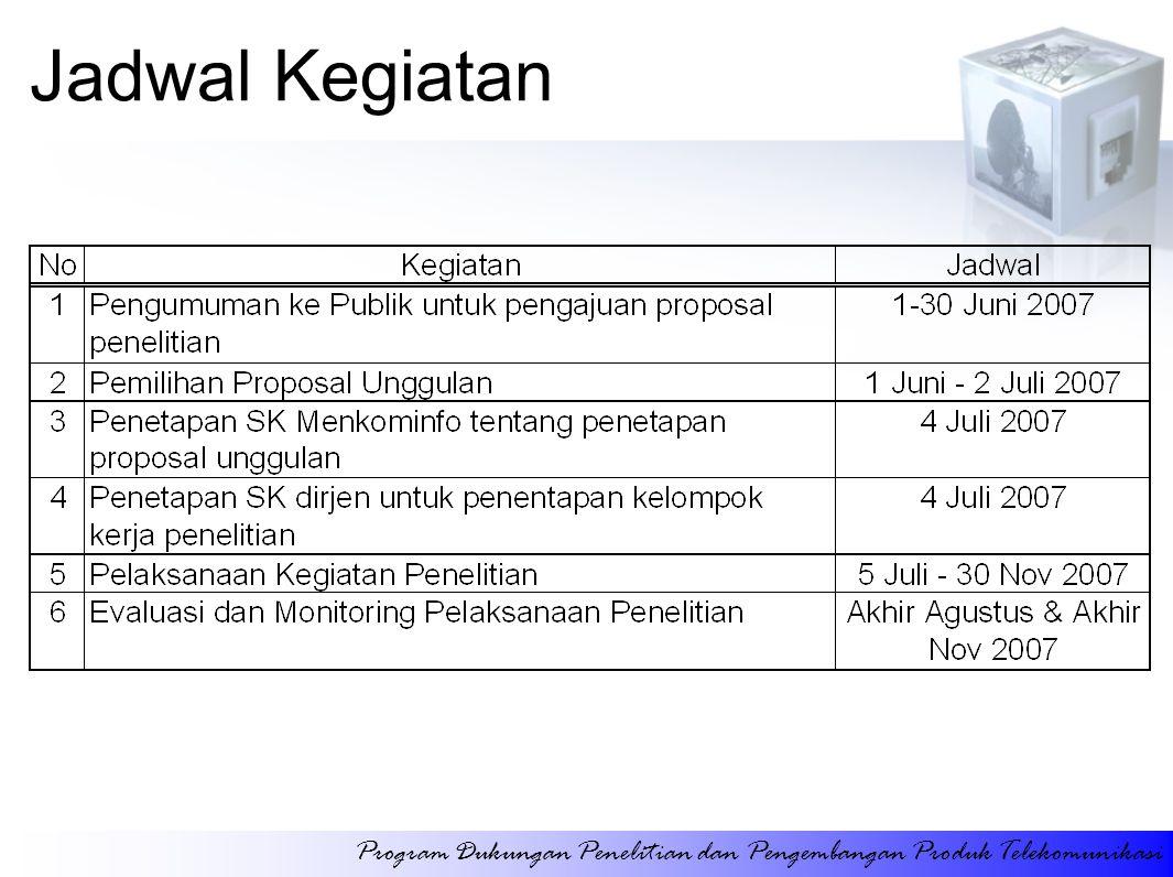 Jadwal Kegiatan Program Dukungan Penelitian dan Pengembangan Produk Telekomunikasi
