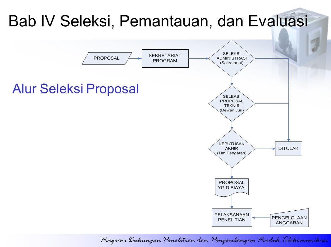 Bab IV Seleksi, Pemantauan, dan Evaluasi Alur Seleksi Proposal Program Dukungan Penelitian dan Pengembangan Produk Telekomunikasi