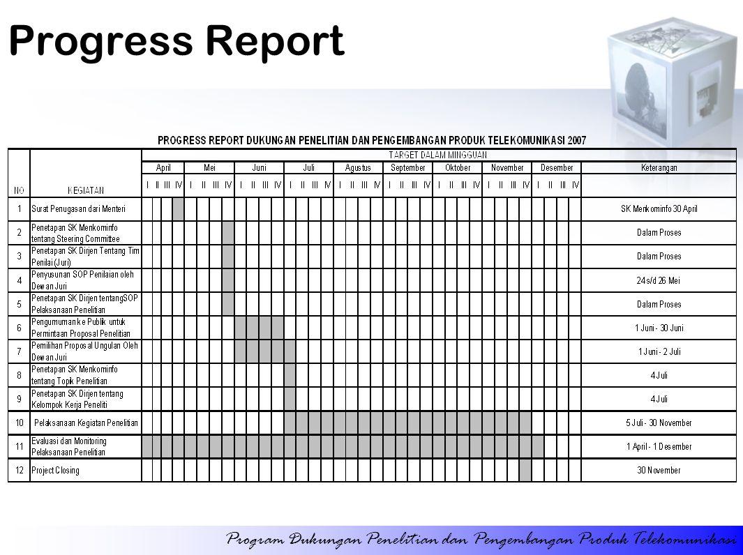 Progress Report Program Dukungan Penelitian dan Pengembangan Produk Telekomunikasi