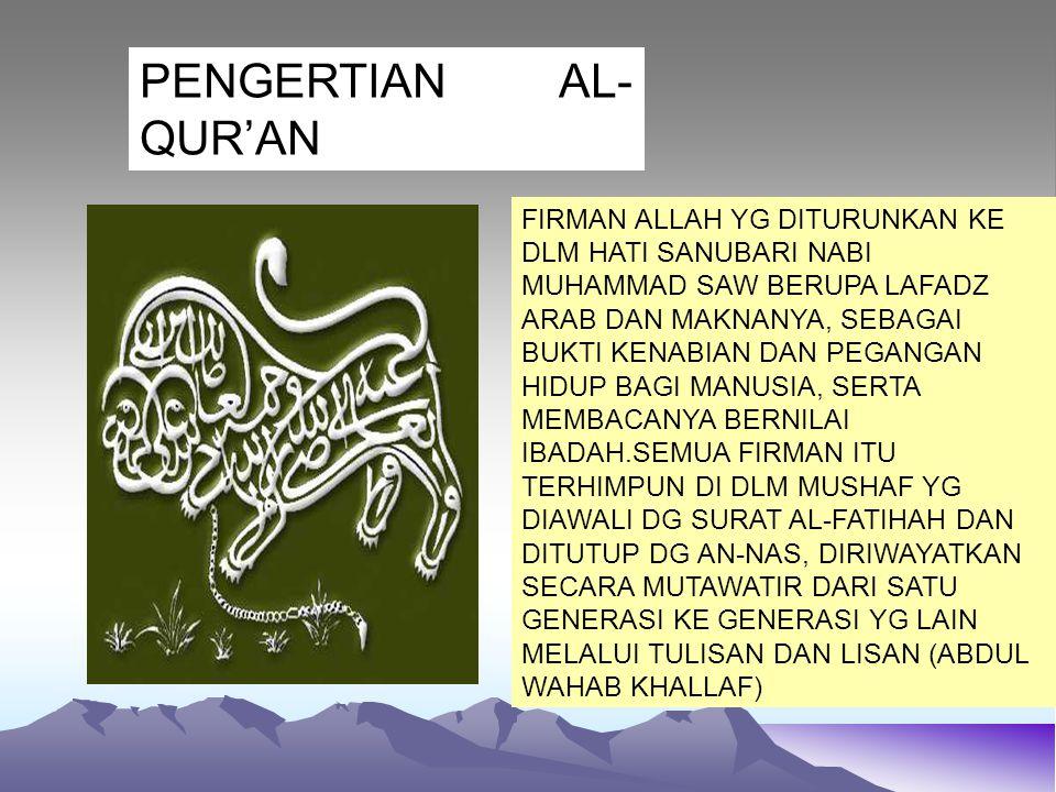 1.AL-QUR`AN BERASAL DR QARANA (MENGHIMPUN) 2.BERASAL DARI QIRAATUN (BACAAN) PENGERTIAN AL- QUR'AN 3.