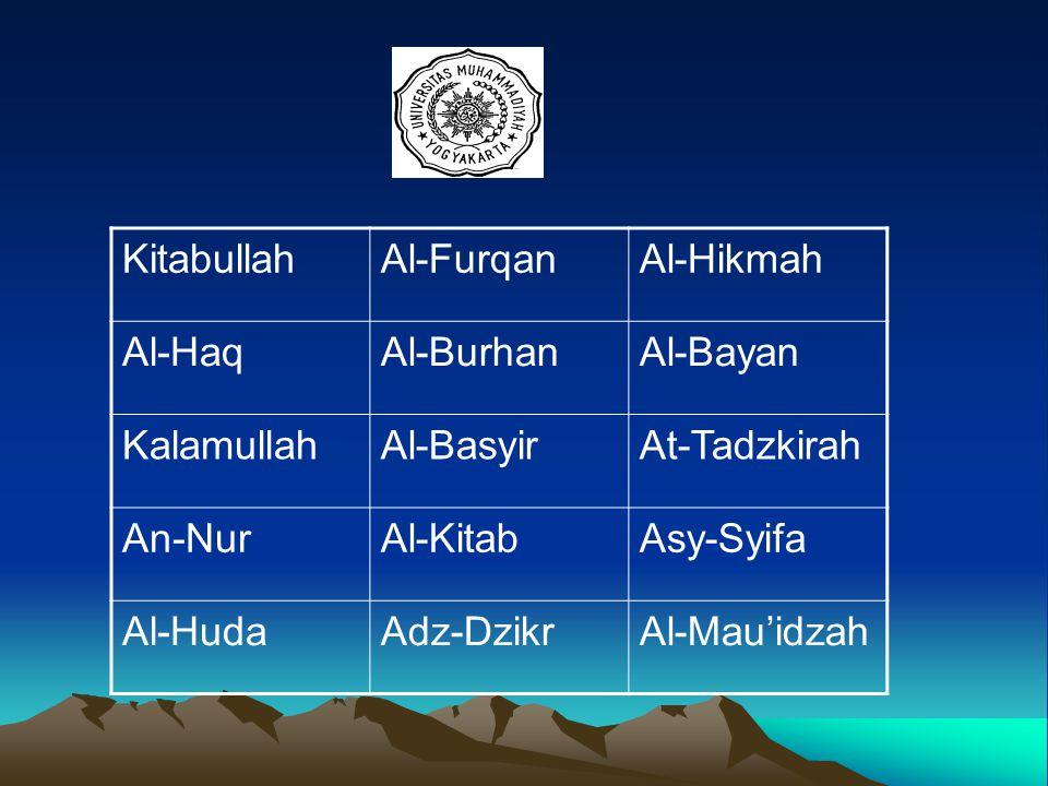 KitabullahAl-FurqanAl-Hikmah Al-HaqAl-BurhanAl-Bayan KalamullahAl-BasyirAt-Tadzkirah An-NurAl-KitabAsy-Syifa Al-HudaAdz-DzikrAl-Mau'idzah