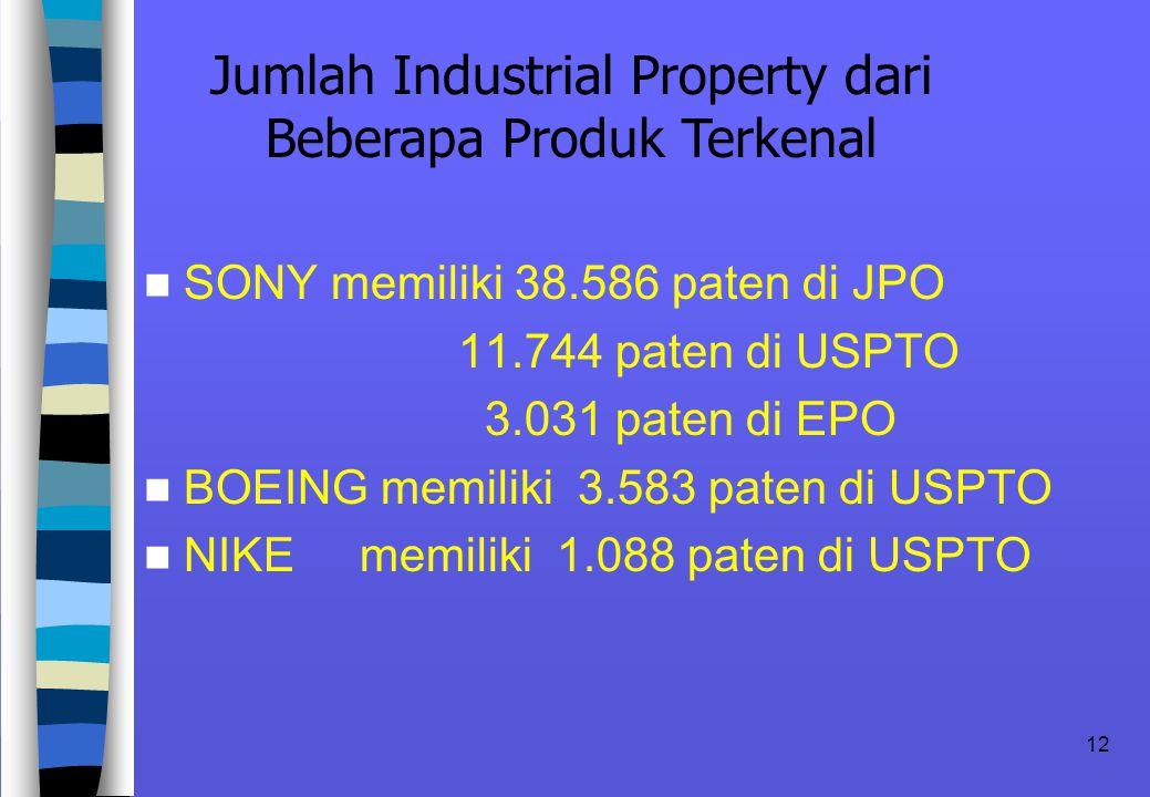 12 n SONY memiliki 38.586 paten di JPO 11.744 paten di USPTO 3.031 paten di EPO n BOEING memiliki 3.583 paten di USPTO n NIKE memiliki 1.088 paten di USPTO Jumlah Industrial Property dari Beberapa Produk Terkenal