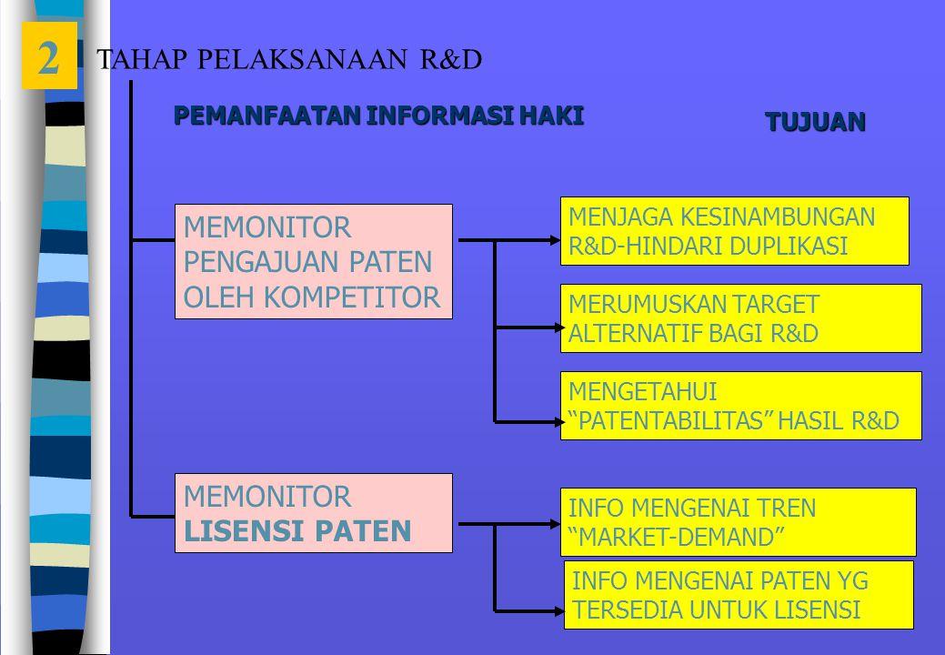 19 2 TUJUAN PEMANFAATAN INFORMASI HAKI MEMONITOR PENGAJUAN PATEN OLEH KOMPETITOR MENJAGA KESINAMBUNGAN R&D-HINDARI DUPLIKASI MERUMUSKAN TARGET ALTERNATIF BAGI R&D MEMONITOR LISENSI PATEN INFO MENGENAI TREN MARKET-DEMAND MENGETAHUI PATENTABILITAS HASIL R&D INFO MENGENAI PATEN YG TERSEDIA UNTUK LISENSI TAHAP PELAKSANAAN R&D