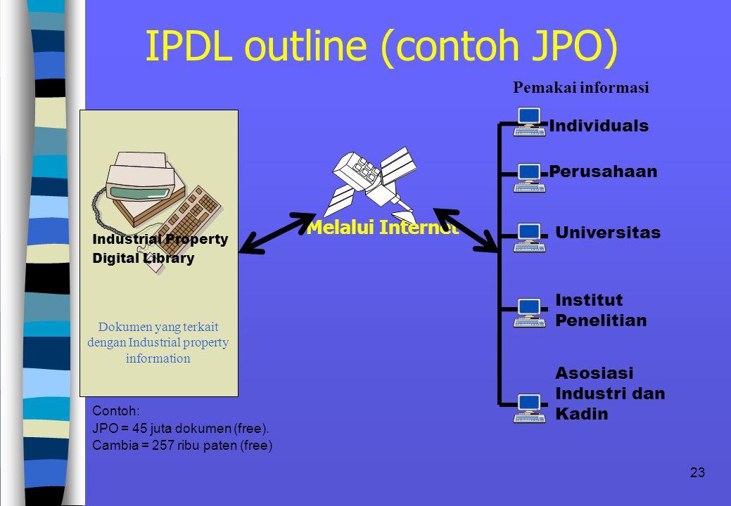 23 IPDL outline (contoh JPO) Individuals Perusahaan Universitas Institut Penelitian Asosiasi Industri dan Kadin Melalui Internet Industrial Property Digital Library Dokumen yang terkait dengan Industrial property information Pemakai informasi Contoh: JPO = 45 juta dokumen (free).