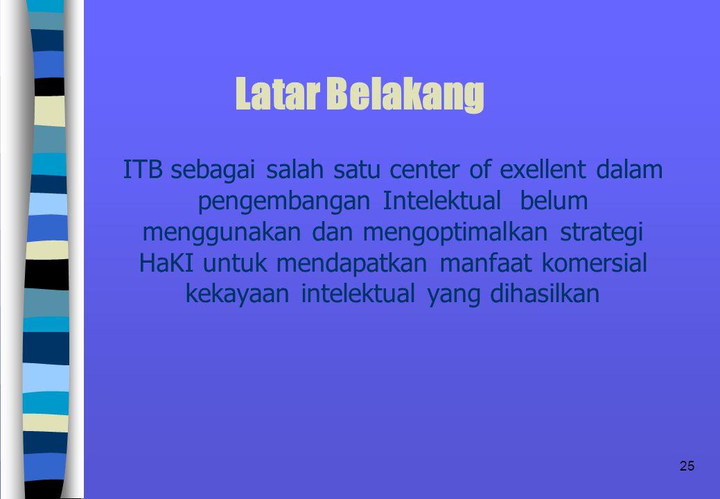 25 ITB sebagai salah satu center of exellent dalam pengembangan Intelektual belum menggunakan dan mengoptimalkan strategi HaKI untuk mendapatkan manfaat komersial kekayaan intelektual yang dihasilkan Latar Belakang