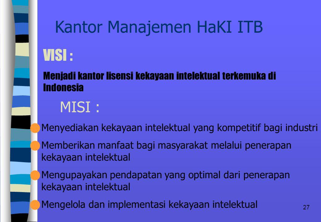 27 VISI : Menjadi kantor lisensi kekayaan intelektual terkemuka di Indonesia MISI : Menyediakan kekayaan intelektual yang kompetitif bagi industri Memberikan manfaat bagi masyarakat melalui penerapan kekayaan intelektual Mengupayakan pendapatan yang optimal dari penerapan kekayaan intelektual Mengelola dan implementasi kekayaan intelektual Kantor Manajemen HaKI ITB