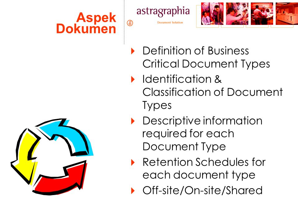 Aspek Dokumen  Definition of Business Critical Document Types  Identification & Classification of Document Types  Descriptive information required for each Document Type  Retention Schedules for each document type  Off-site/On-site/Shared