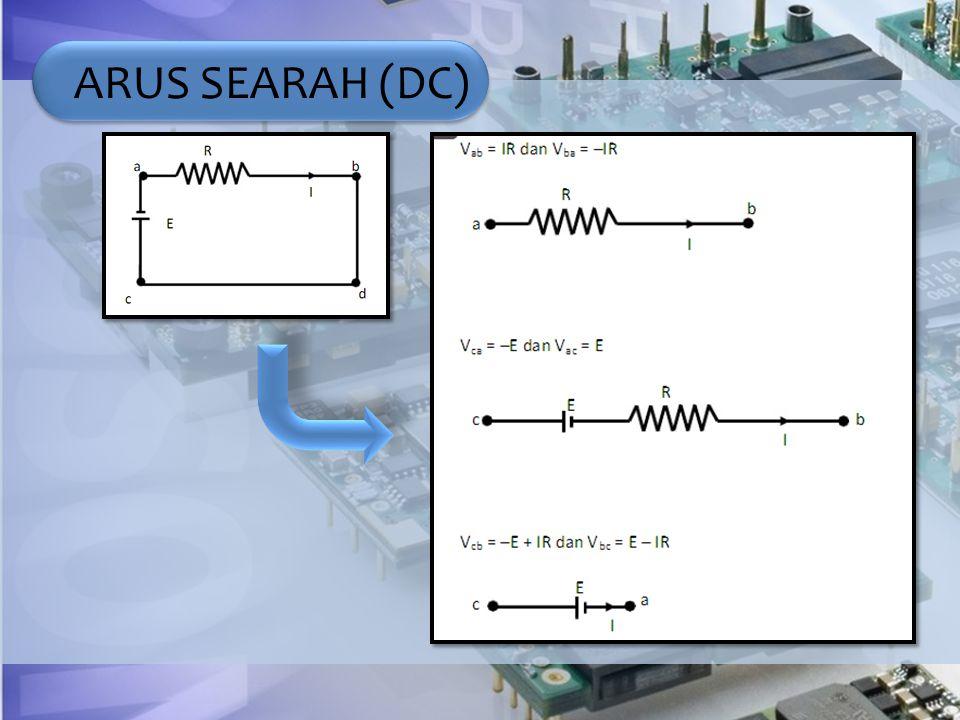 Aturan penentuan beda potensial pada sebuah rangkaian terbuka yang merupakan bagian dari sebuah rangkaian tertutup, yaitu sebagai berikut : a.Jika arah arus searah dengan pembacaan yang ditentukan, beda potensial antara ujung – ujung resistor, yaitu Vab bernilai positif.