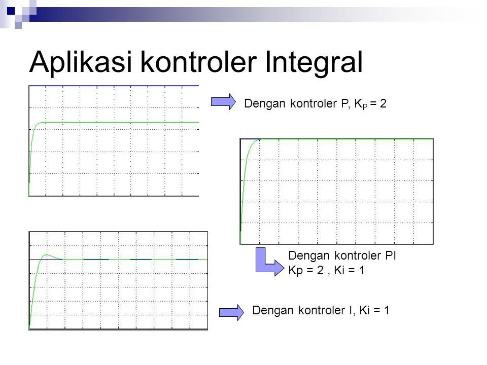 Aplikasi kontroler Integral Dengan kontroler P, K P = 2 Dengan kontroler I, Ki = 1 Dengan kontroler PI Kp = 2, Ki = 1