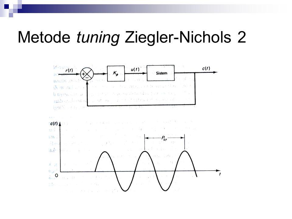 Metode tuning Ziegler-Nichols 2