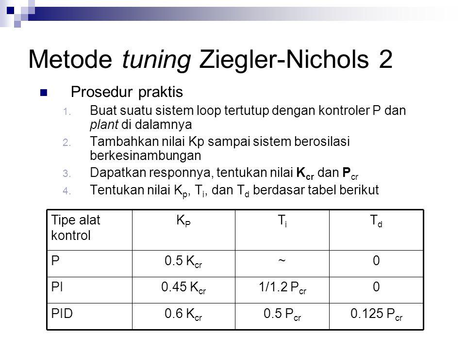 Prosedur praktis 1. Buat suatu sistem loop tertutup dengan kontroler P dan plant di dalamnya 2. Tambahkan nilai Kp sampai sistem berosilasi berkesinam