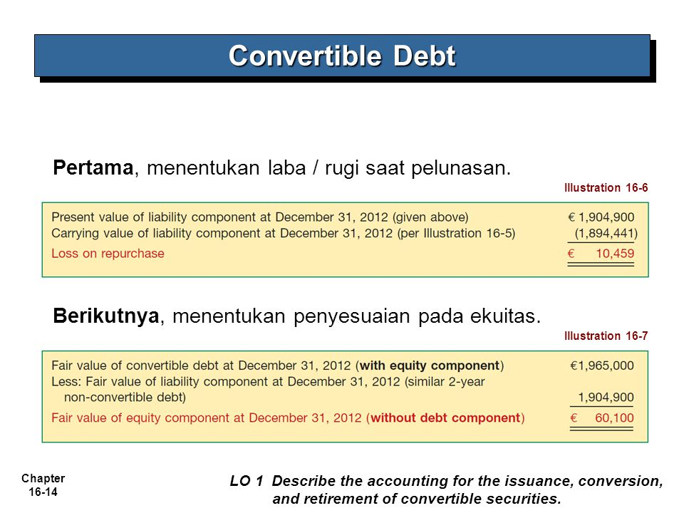 Chapter 16-14 Convertible Debt LO 1 Describe the accounting for the issuance, conversion, and retirement of convertible securities. Pertama, menentuka