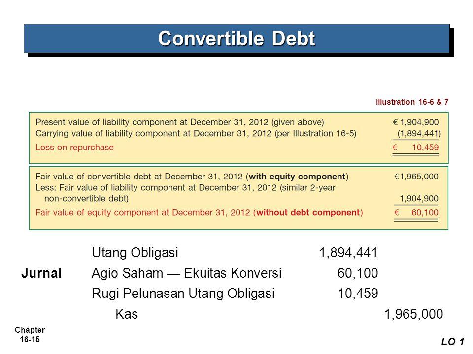 Chapter 16-15 Illustration 16-6 & 7 Convertible Debt LO 1 Utang Obligasi1,894,441 Agio Saham — Ekuitas Konversi 60,100 Rugi Pelunasan Utang Obligasi 1