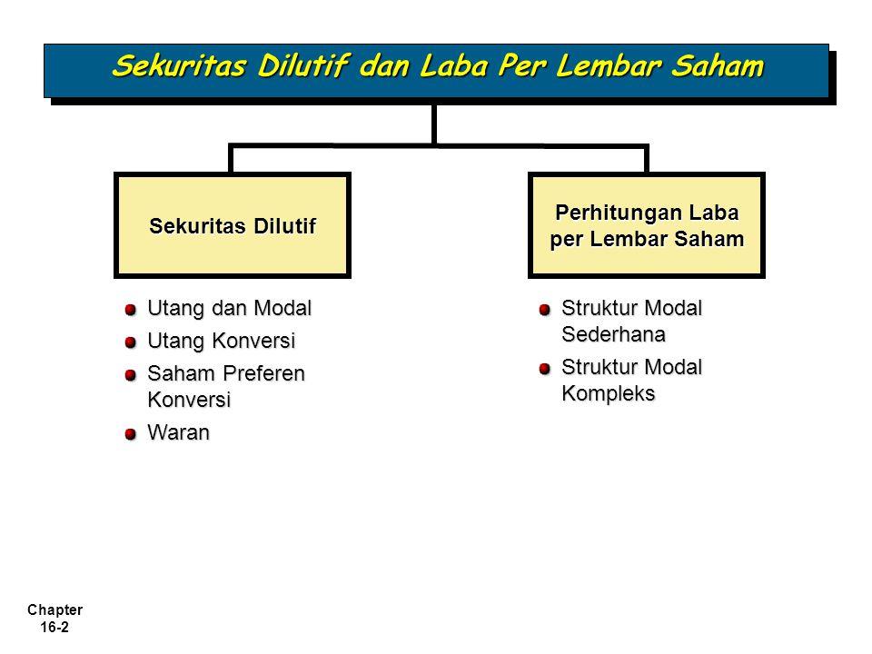 Chapter 16-2 Utang dan Modal Utang Konversi Saham Preferen Konversi Waran Sekuritas Dilutif dan Laba Per Lembar Saham Sekuritas Dilutif Perhitungan La