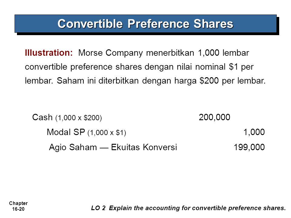 Chapter 16-20 Convertible Preference Shares LO 2 Explain the accounting for convertible preference shares. Illustration: Morse Company menerbitkan 1,0