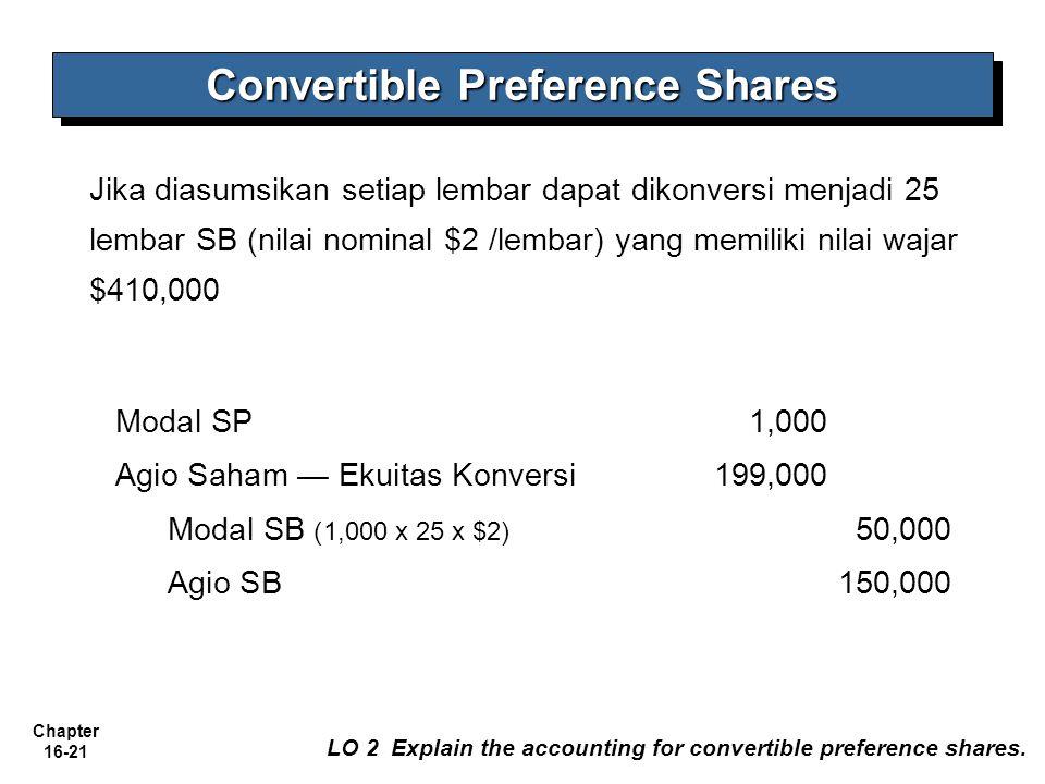 Chapter 16-21 Convertible Preference Shares LO 2 Explain the accounting for convertible preference shares. Jika diasumsikan setiap lembar dapat dikonv