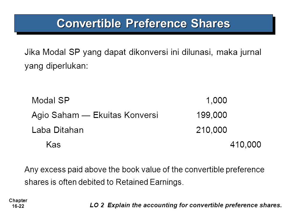 Chapter 16-22 Convertible Preference Shares LO 2 Explain the accounting for convertible preference shares. Jika Modal SP yang dapat dikonversi ini dil