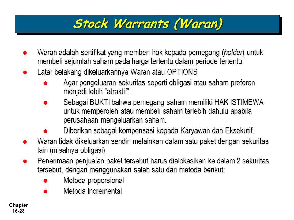Chapter 16-23 Waran adalah sertifikat yang memberi hak kepada pemegang ( holder ) untuk membeli sejumlah saham pada harga tertentu dalam periode terte