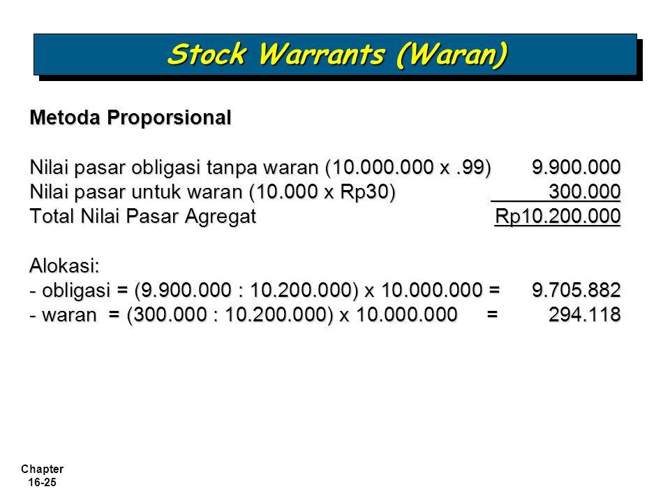 Chapter 16-25 Metoda Proporsional Nilai pasar obligasi tanpa waran (10.000.000 x.99) 9.900.000 Nilai pasar untuk waran (10.000 x Rp30) 300.000 Total N