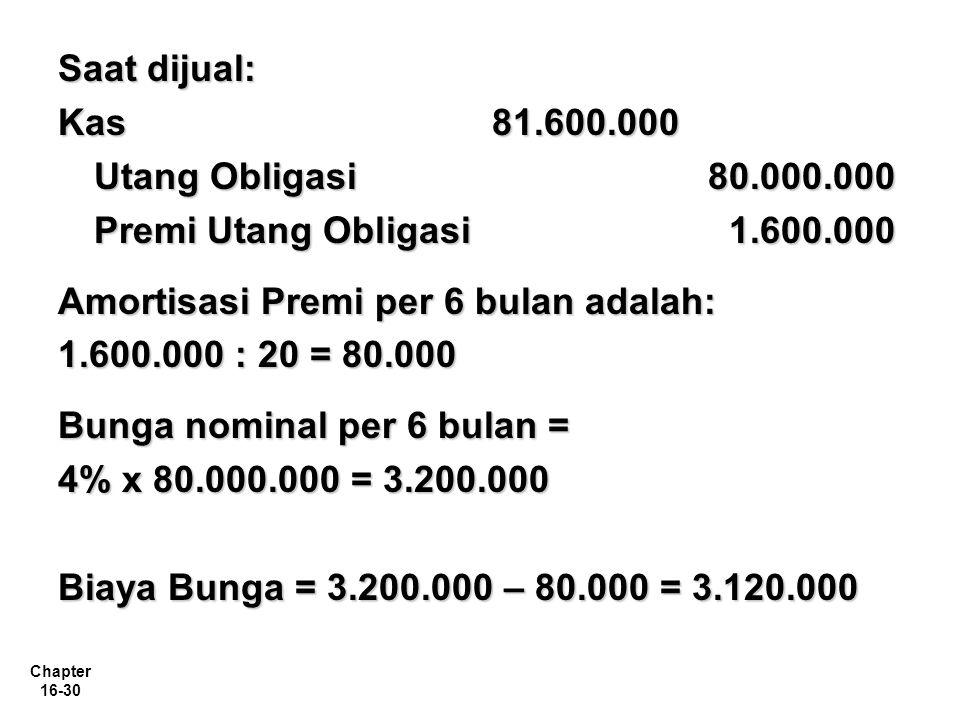 Chapter 16-30 Saat dijual: Kas81.600.000 Utang Obligasi80.000.000 Premi Utang Obligasi1.600.000 Amortisasi Premi per 6 bulan adalah: 1.600.000 : 20 =