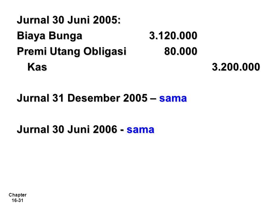 Chapter 16-31 Jurnal 30 Juni 2005: Biaya Bunga3.120.000 Premi Utang Obligasi80.000 Kas3.200.000 Jurnal 31 Desember 2005 – sama Jurnal 30 Juni 2006 - s